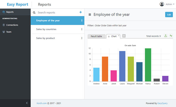 Easy.Report - Create, operate and share ad-hoc reports with just a few clicks